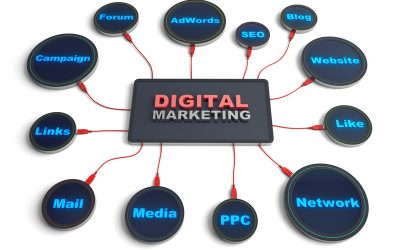 A Guide to Internet Marketing for Beginners